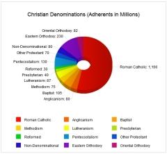http://christianityinview.com/