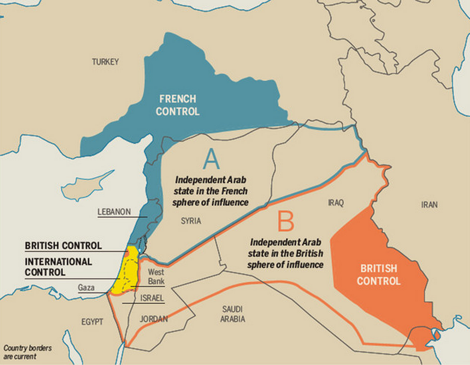 analysis of the sykes picot agreement The sykes-picot agreement of 1916 was a secret agreement between great britain and france regarding the division of territory in.